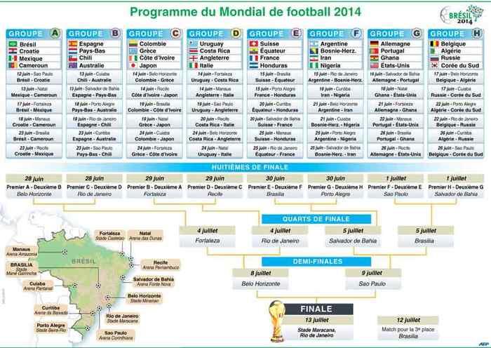 Calendrier des matches de la coupe du monde 2014 afrique - Tableau phase finale coupe du monde 2014 ...