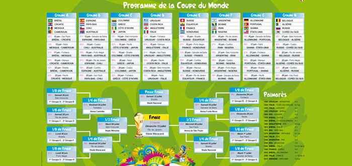 Calendrier des matches de la coupe du monde 2014 afrique - Calendrier de la coupe du monde de rugby ...