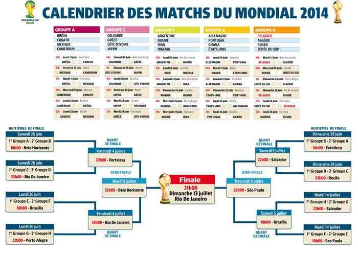 Calendrier des matches des quipes africaines au mondial - Final coupe du monde 2010 match complet ...